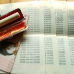 金融機関からお金を借りる【日本政策金融公庫編】【飲食店・居抜き店舗:今週のまとめ】