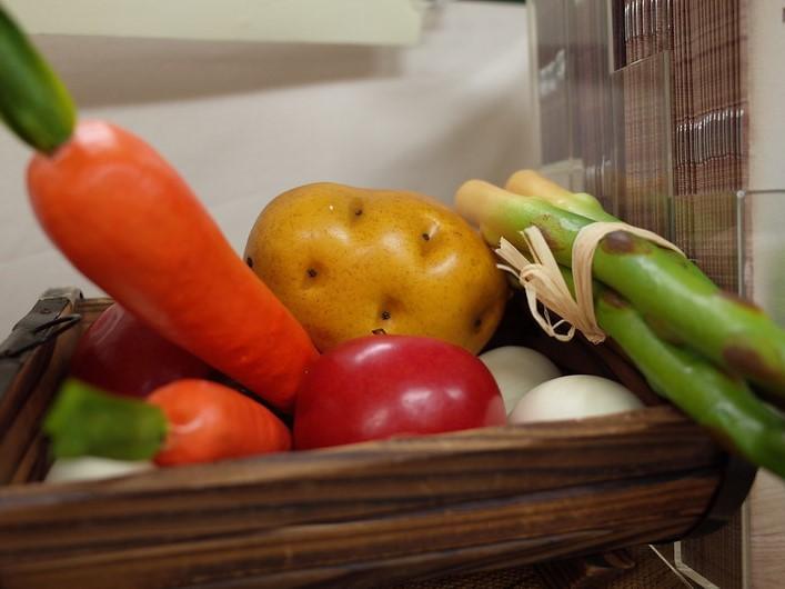 飲食店がオーバーポーションと食材ロスを無くして利益を出す具体的な方法